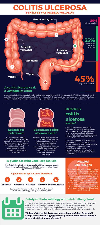 parazita fekélyes vastagbélgyulladás kezelésére