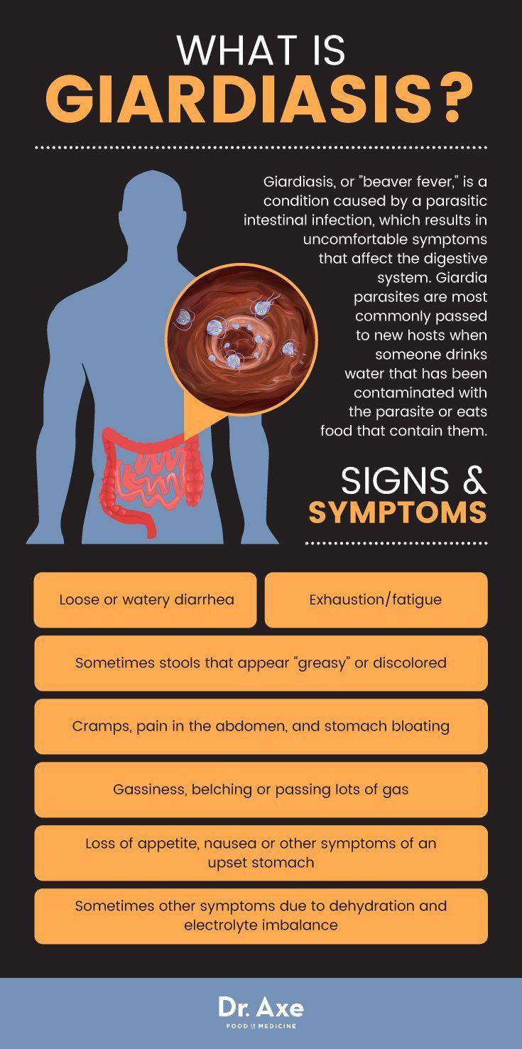 giardia symptoms féver